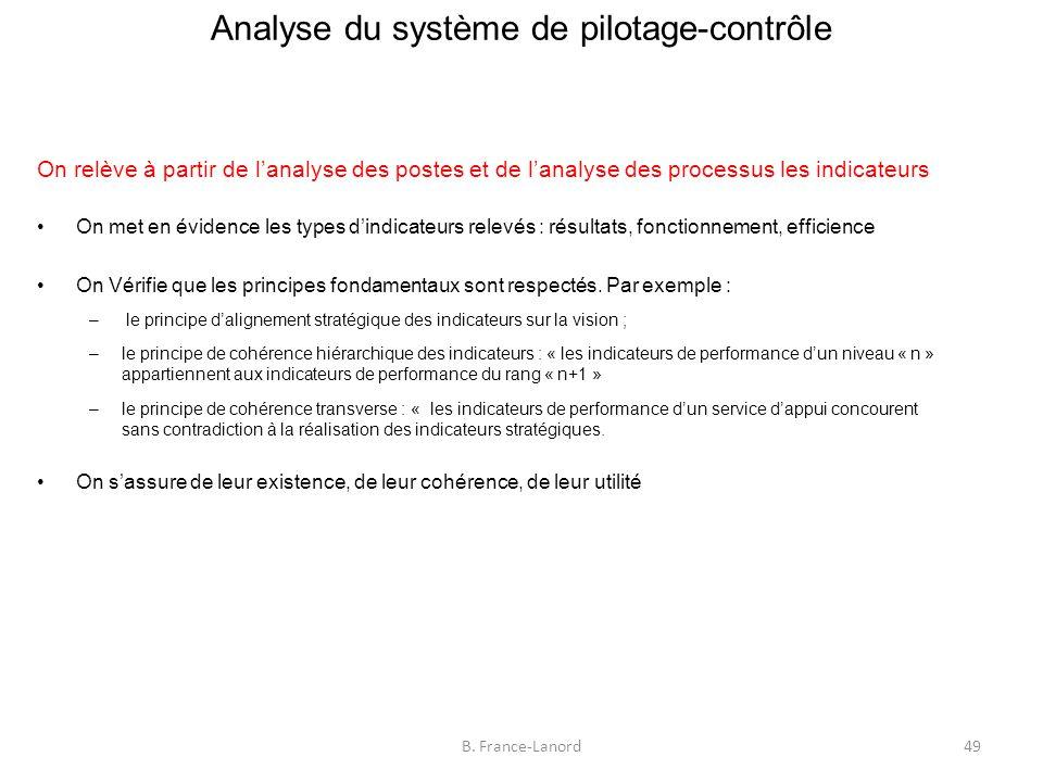 Analyse du système de pilotage-contrôle