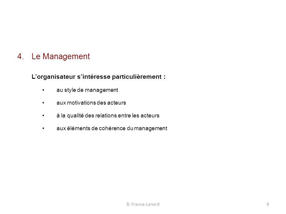 Le Management L'organisateur s'intéresse particulièrement :