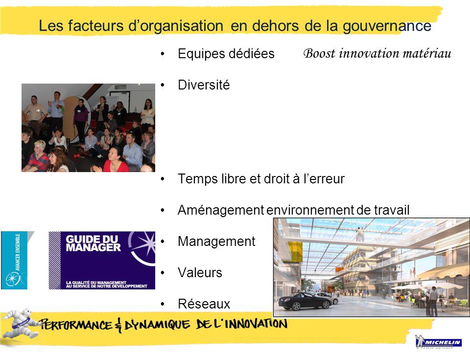 Les facteurs d'organisation en dehors de la gouvernance