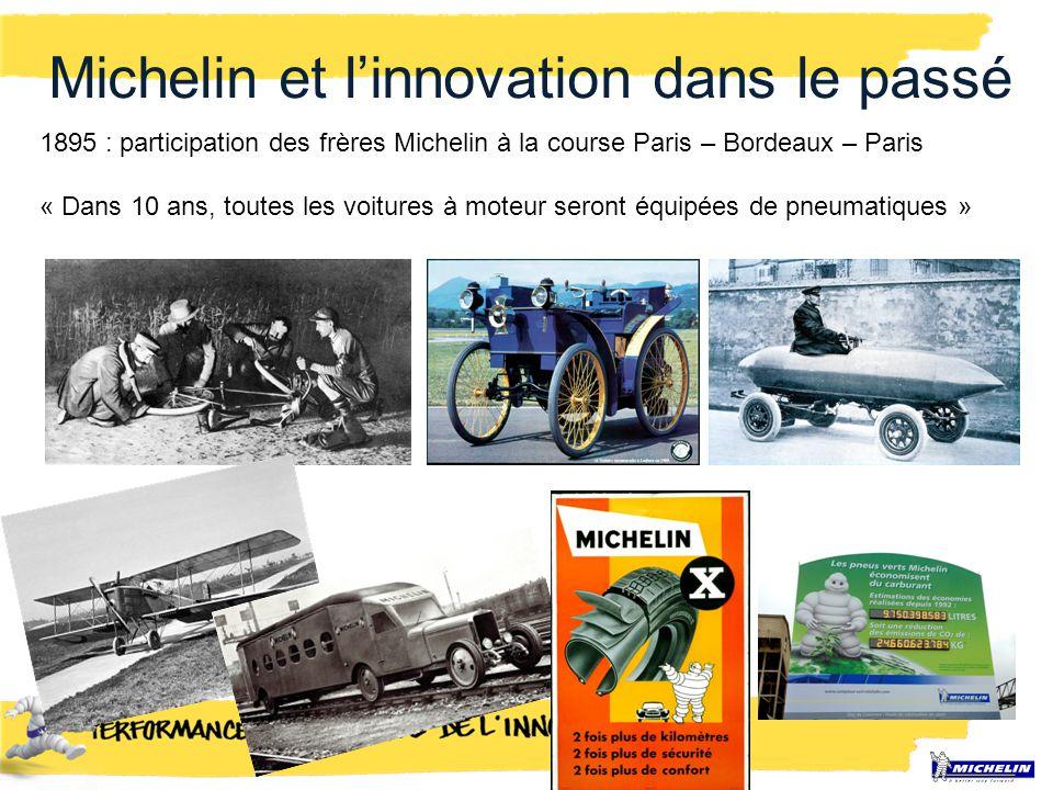 Michelin et l'innovation dans le passé