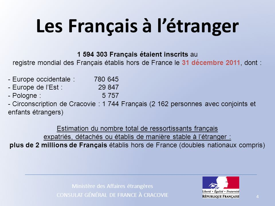 Les Français à l'étranger