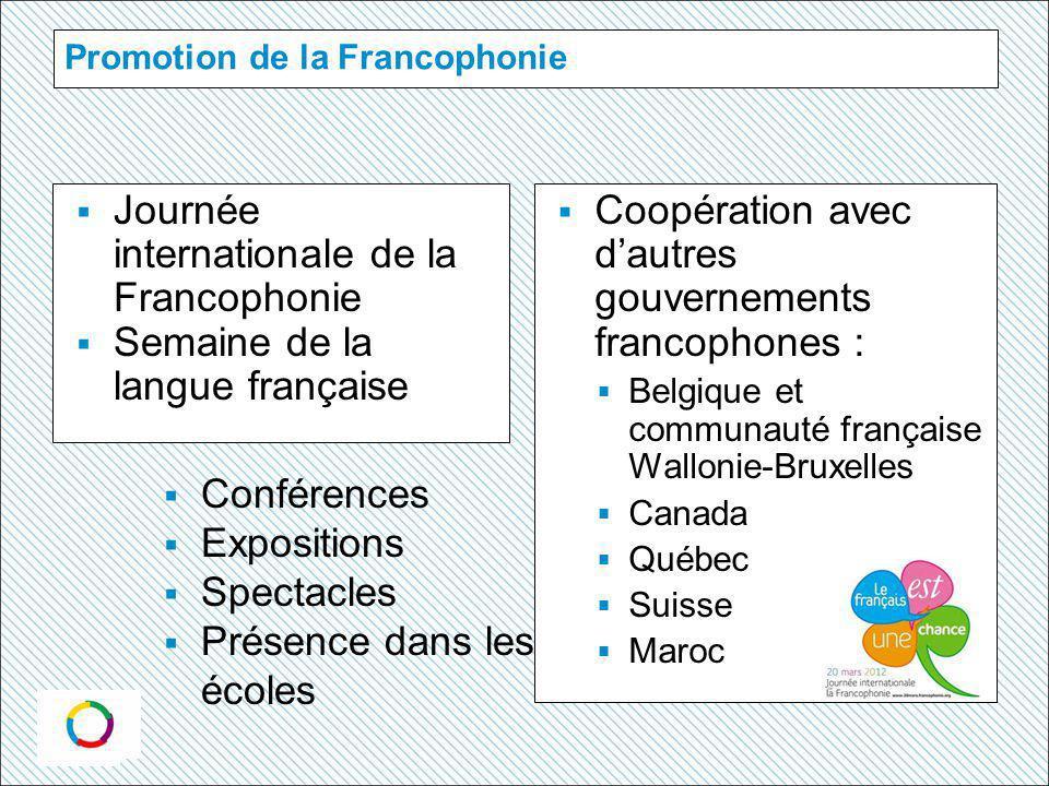Promotion de la Francophonie