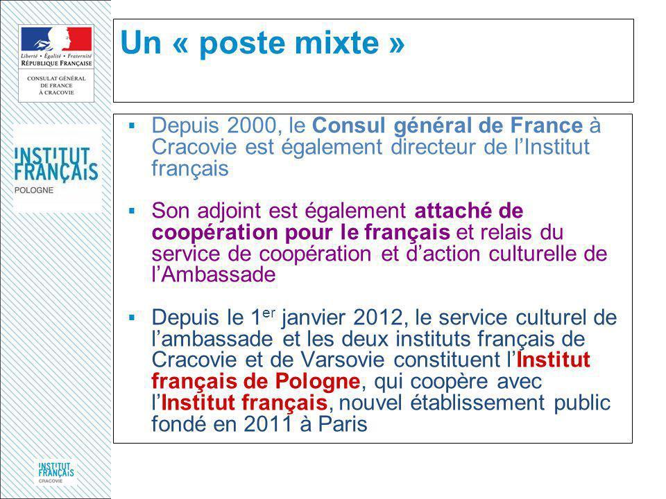 Un « poste mixte » Depuis 2000, le Consul général de France à Cracovie est également directeur de l'Institut français.