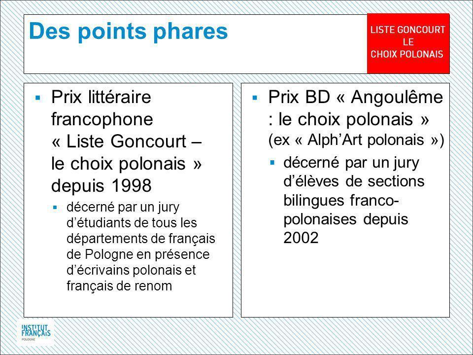 Des points phares Prix littéraire francophone « Liste Goncourt – le choix polonais » depuis 1998.