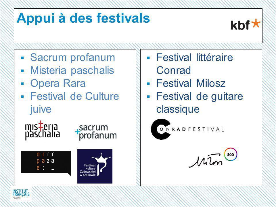 Appui à des festivals Sacrum profanum Misteria paschalis Opera Rara