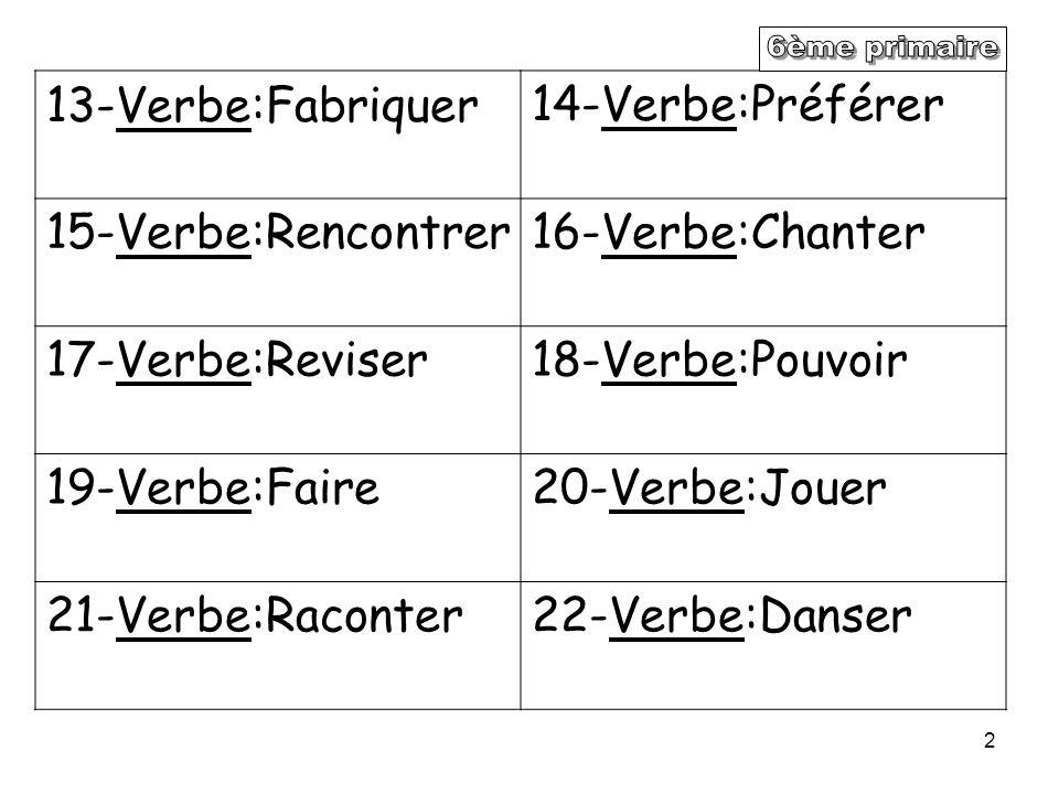 6ème primaire 13-Verbe:Fabriquer 14-Verbe:Préférer 15-Verbe:Rencontrer