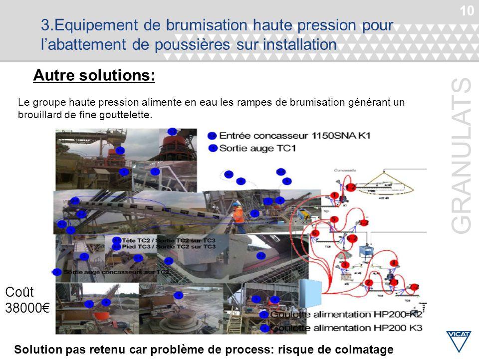 3.Equipement de brumisation haute pression pour l'abattement de poussières sur installation