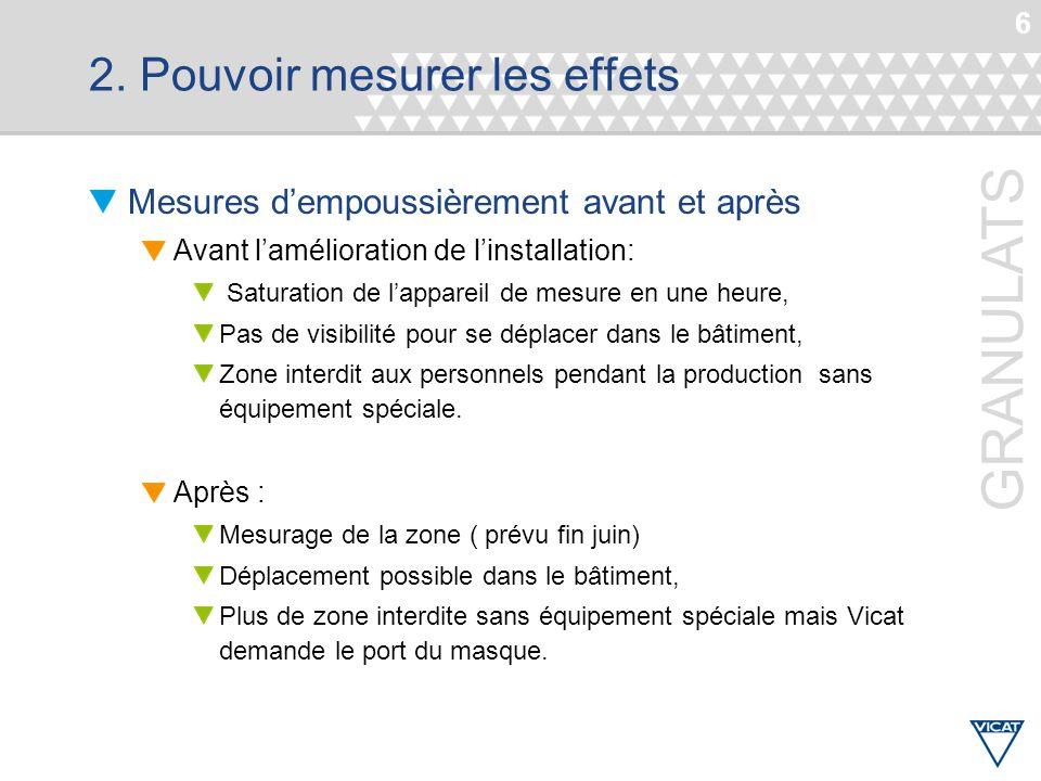 2. Pouvoir mesurer les effets