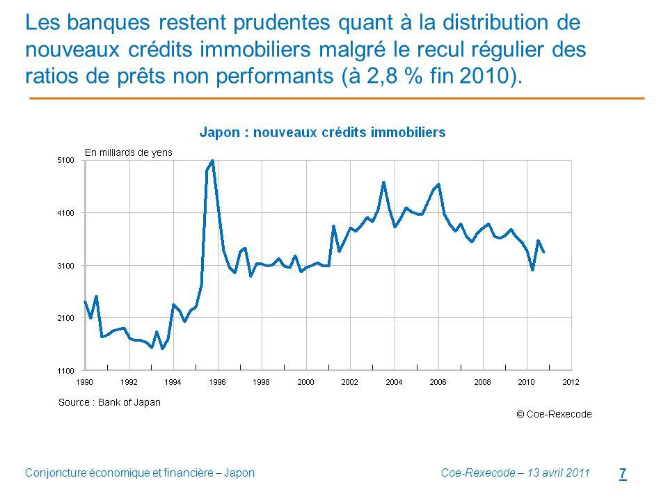 Les banques restent prudentes quant à la distribution de nouveaux crédits immobiliers malgré le recul régulier des ratios de prêts non performants (à 2,8 % fin 2010).