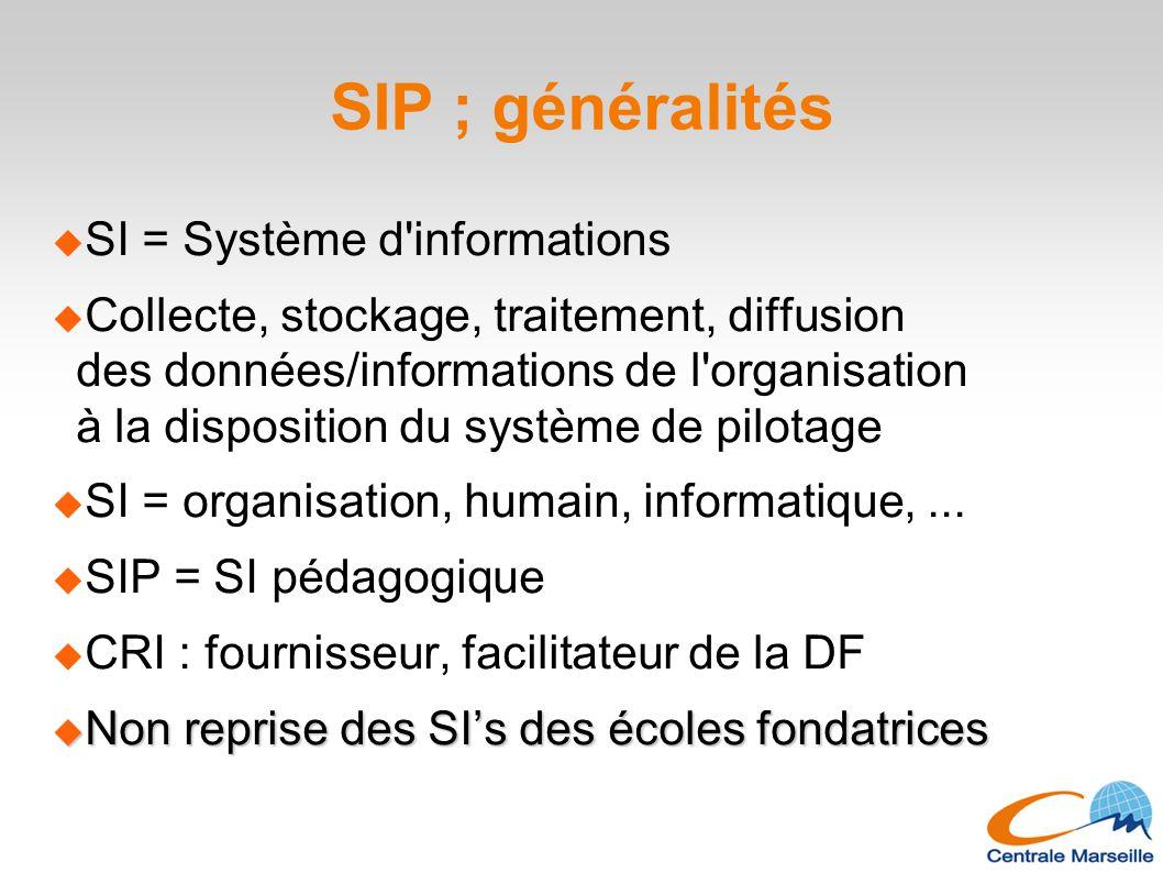 SIP ; généralités SI = Système d informations