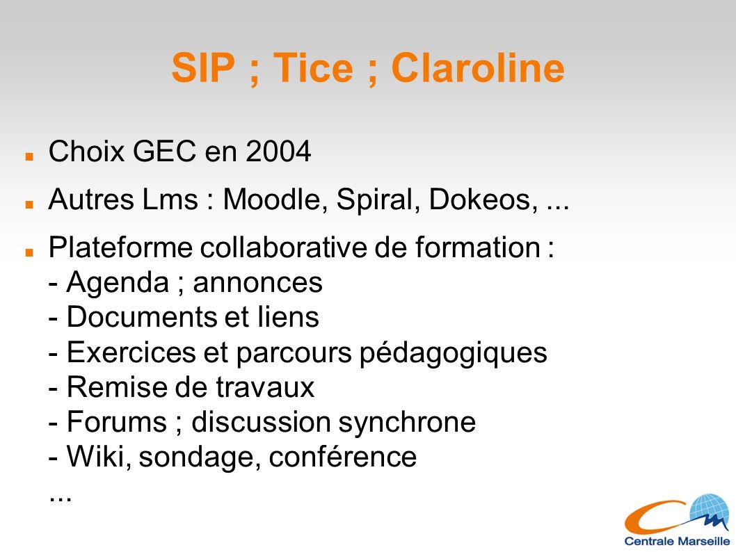 SIP ; Tice ; Claroline Choix GEC en 2004