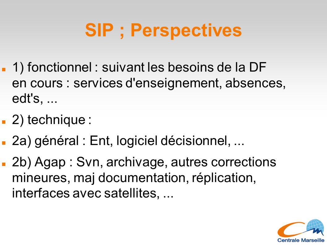 SIP ; Perspectives 1) fonctionnel : suivant les besoins de la DF en cours : services d enseignement, absences, edt s, ...