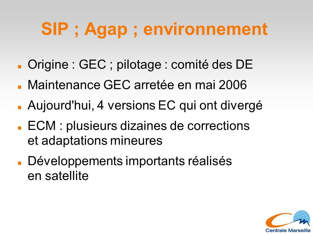SIP ; Agap ; environnement