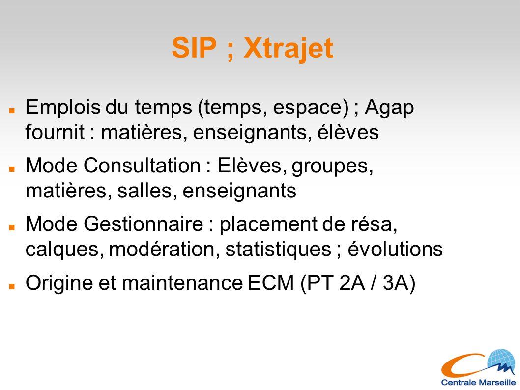 SIP ; Xtrajet Emplois du temps (temps, espace) ; Agap fournit : matières, enseignants, élèves.