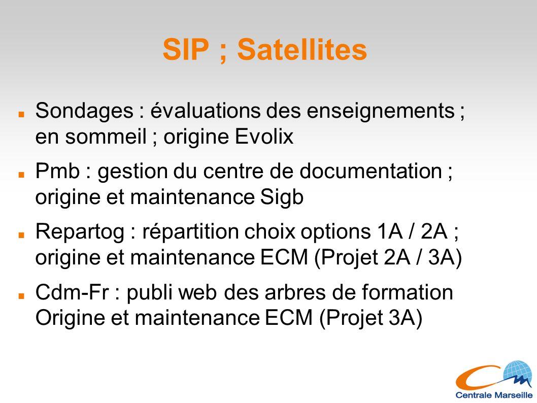 SIP ; Satellites Sondages : évaluations des enseignements ; en sommeil ; origine Evolix.