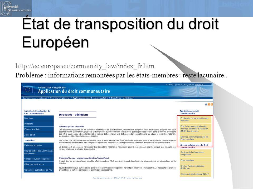 État de transposition du droit Européen