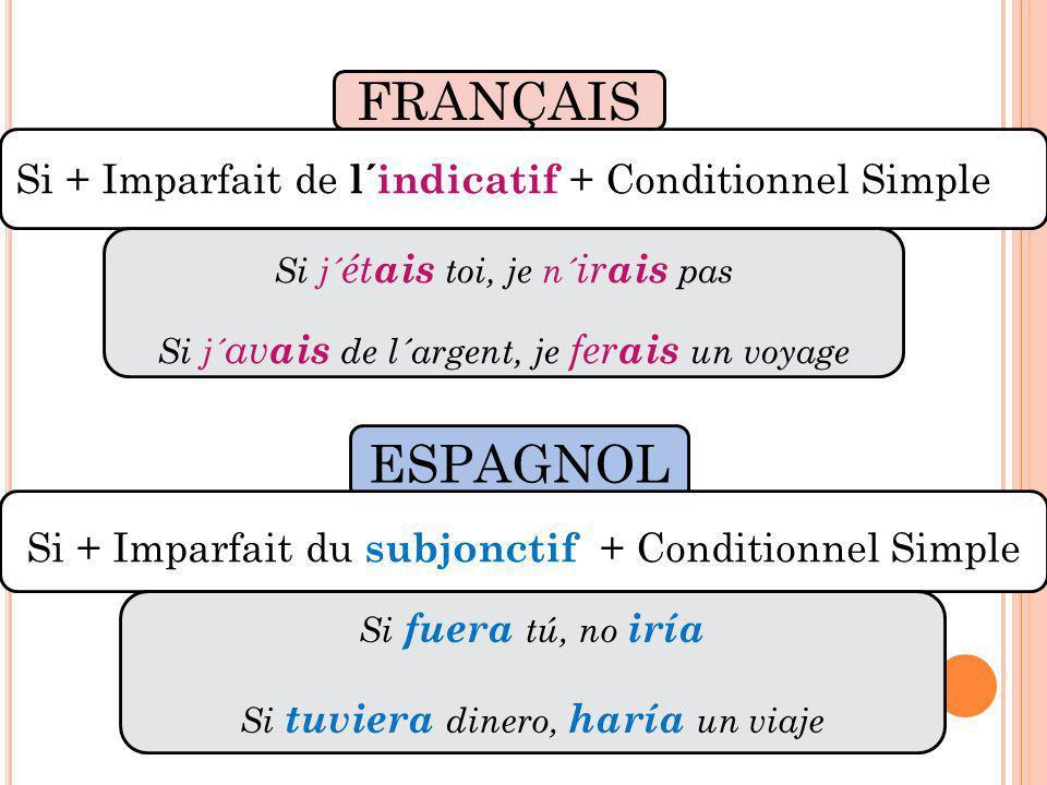 FRANÇAIS ESPAGNOL Si + Imparfait de l´indicatif + Conditionnel Simple