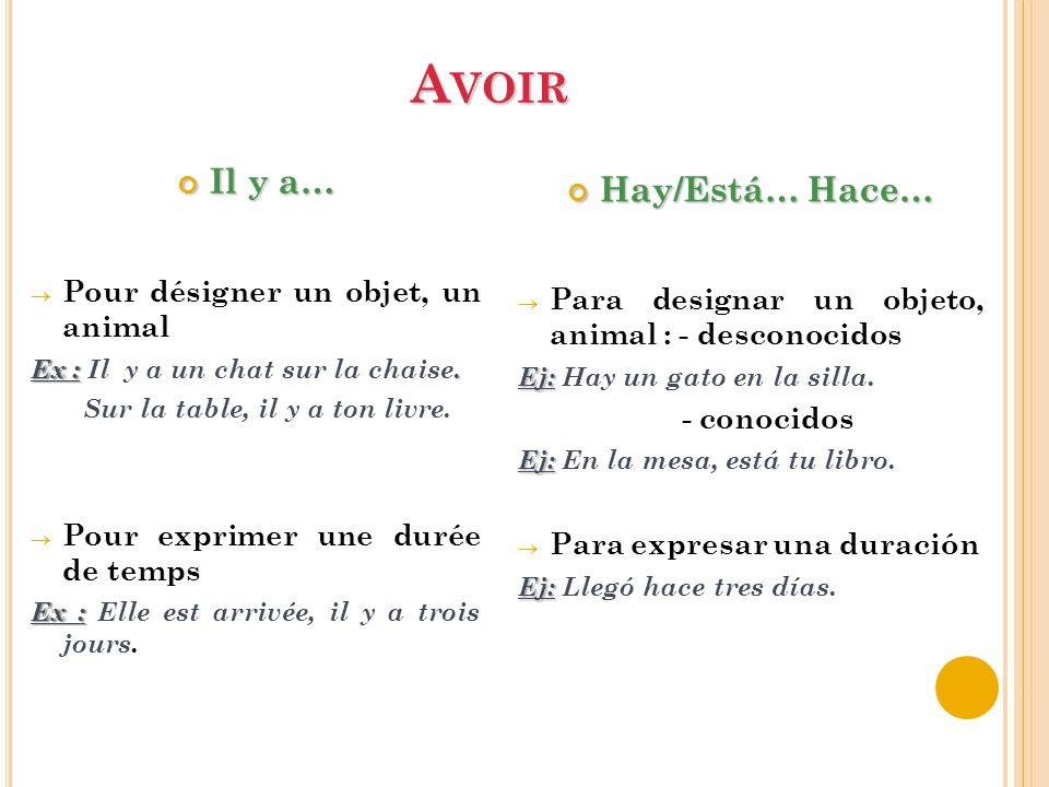Avoir Il y a… Hay/Está… Hace… Pour désigner un objet, un animal