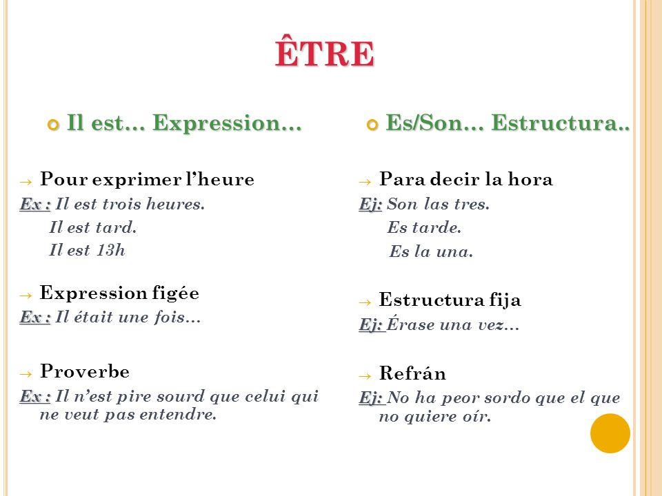 ÊTRE Il est… Expression… Es/Son… Estructura.. Pour exprimer l'heure
