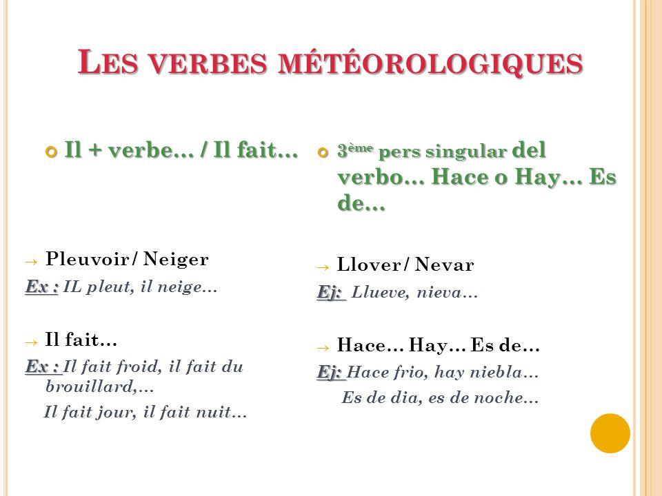Les verbes météorologiques