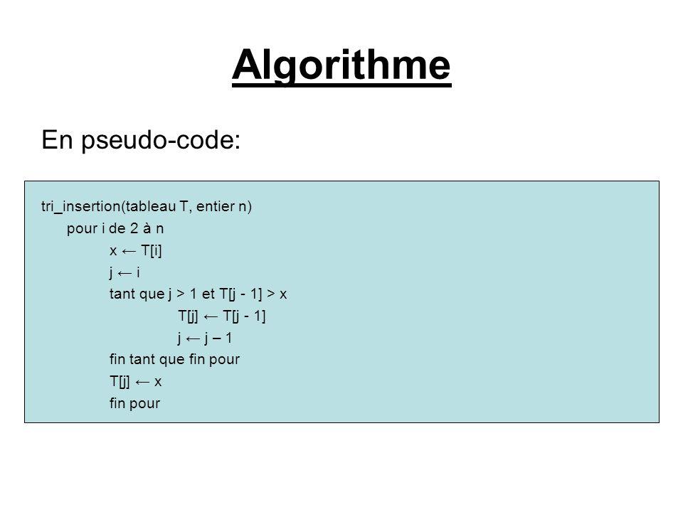 Algorithme En pseudo-code: tri_insertion(tableau T, entier n)