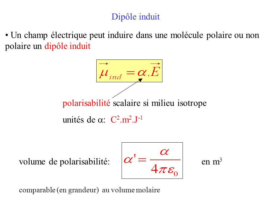 polarisabilité scalaire si milieu isotrope unités de : C2.m2.J-1