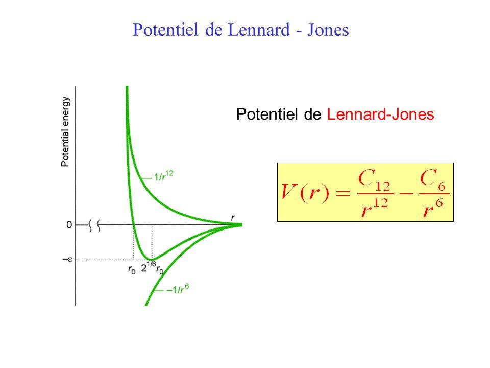 Potentiel de Lennard - Jones