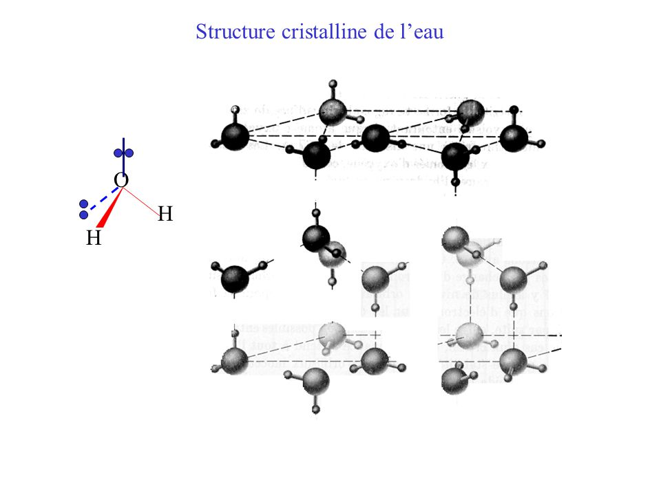 Structure cristalline de l'eau