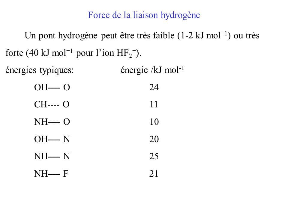Force de la liaison hydrogène