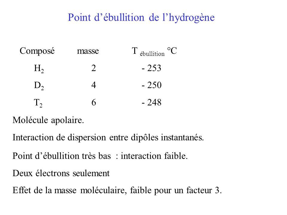 Point d'ébullition de l'hydrogène