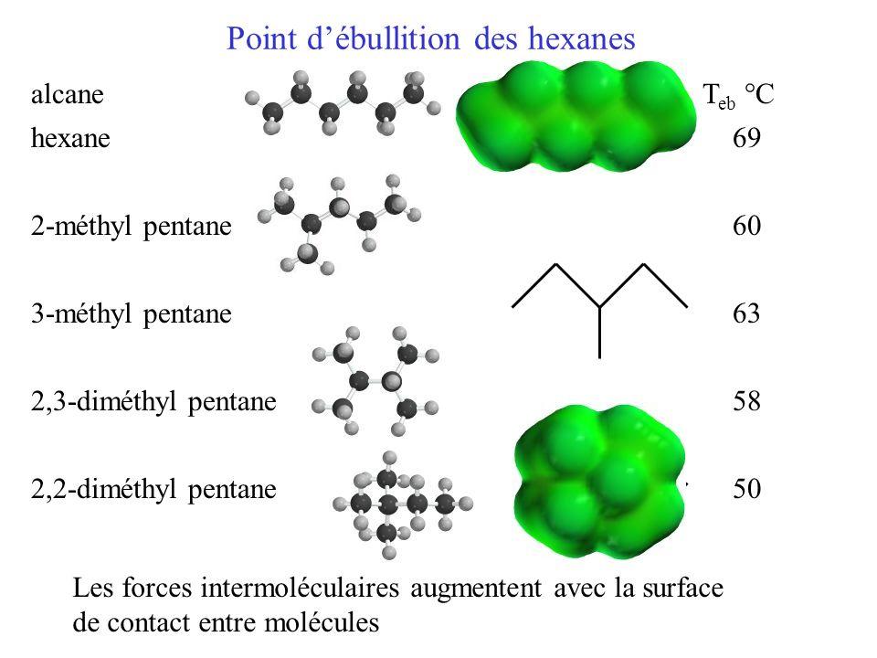 Point d'ébullition des hexanes