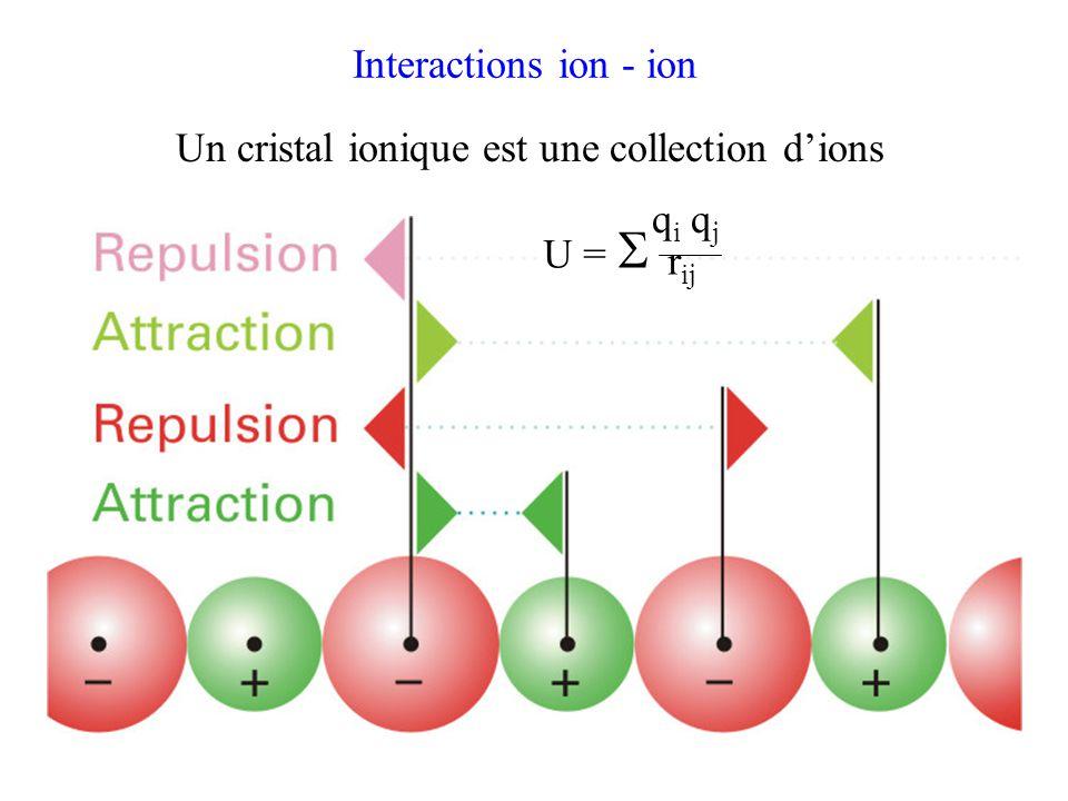 Un cristal ionique est une collection d'ions