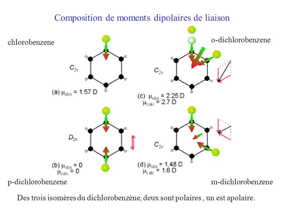 Composition de moments dipolaires de liaison