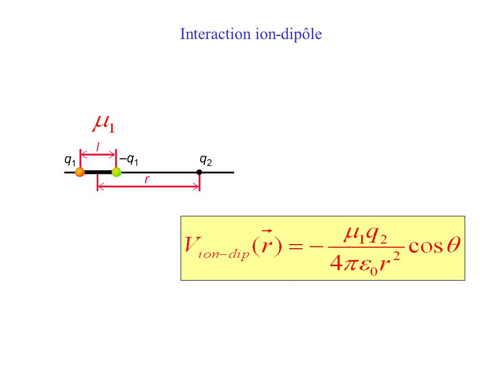 Interaction ion-dipôle