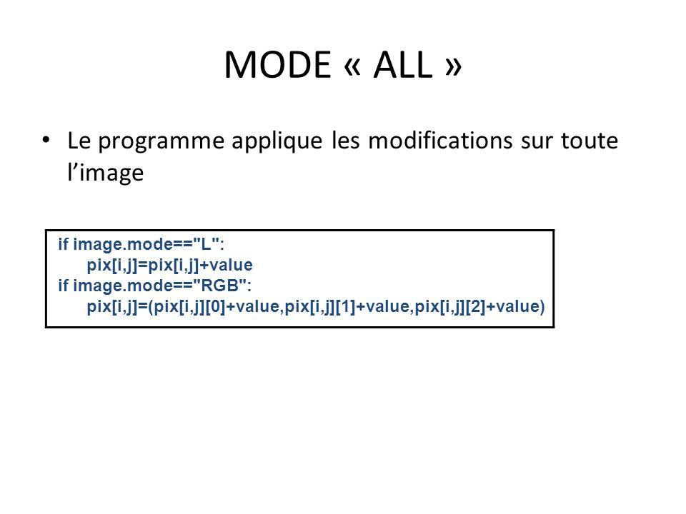 MODE « ALL » Le programme applique les modifications sur toute l'image