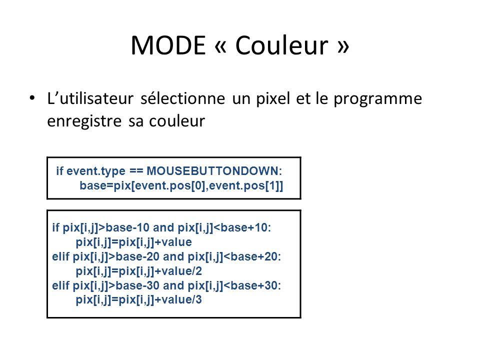 MODE « Couleur » L'utilisateur sélectionne un pixel et le programme enregistre sa couleur. if event.type == MOUSEBUTTONDOWN: