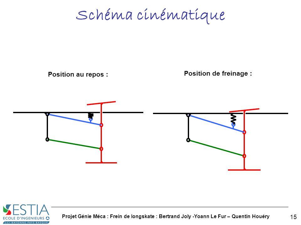 Schéma cinématique Position au repos : Position de freinage :