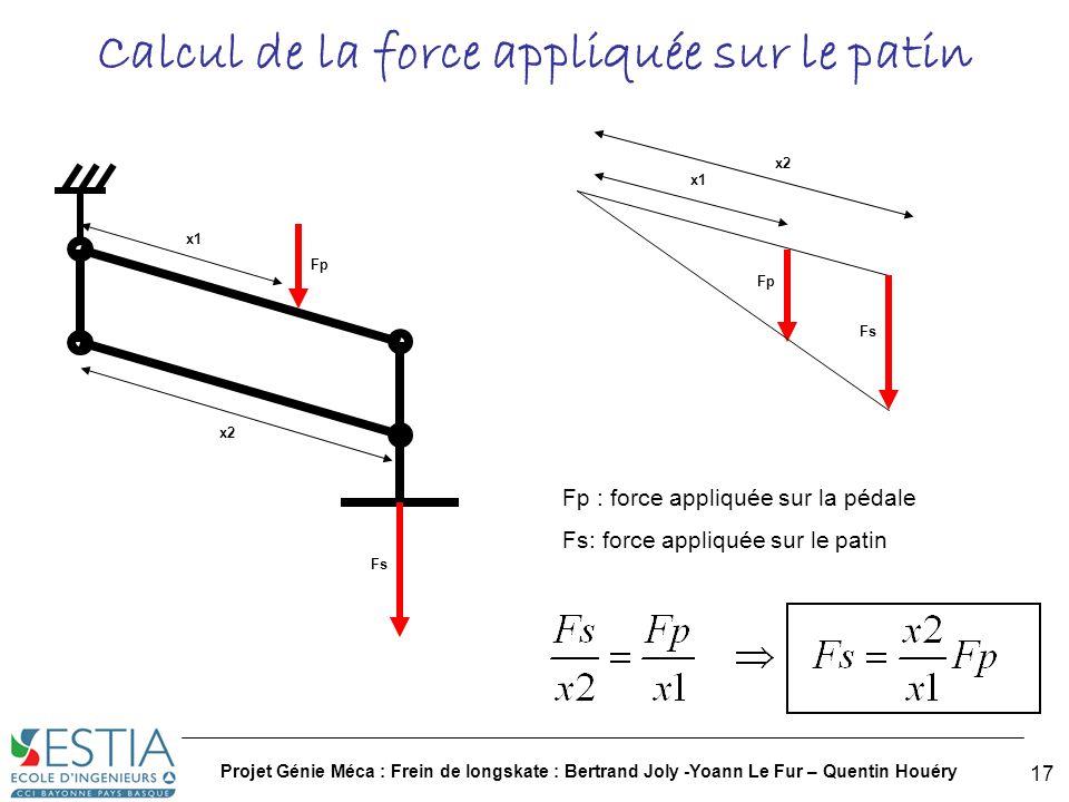 Calcul de la force appliquée sur le patin
