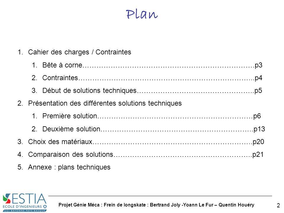 Plan Cahier des charges / Contraintes