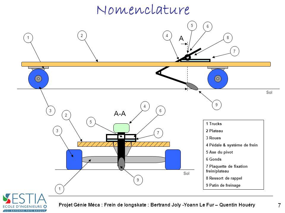 Nomenclature 5. 6. 2. 4. 1. A. 8. 7. Sol. 4. 9. 3. 6. A-A. 2. 5. 1 Trucks. 2 Plateau.