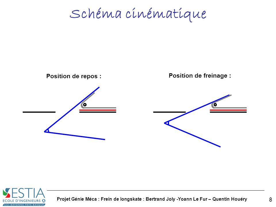 Schéma cinématique Position de repos : Position de freinage :