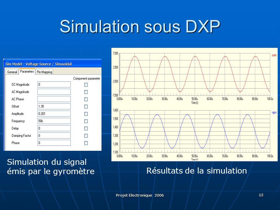 Simulation sous DXP Simulation du signal émis par le gyromètre