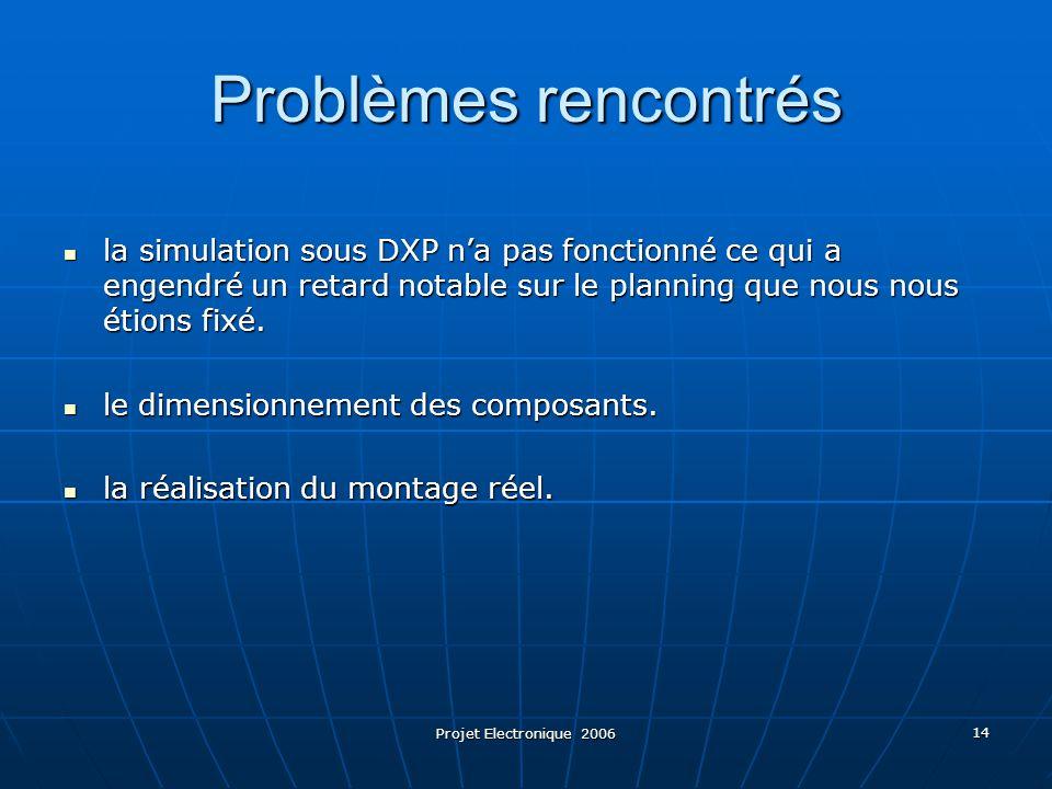 Problèmes rencontrés la simulation sous DXP n'a pas fonctionné ce qui a engendré un retard notable sur le planning que nous nous étions fixé.