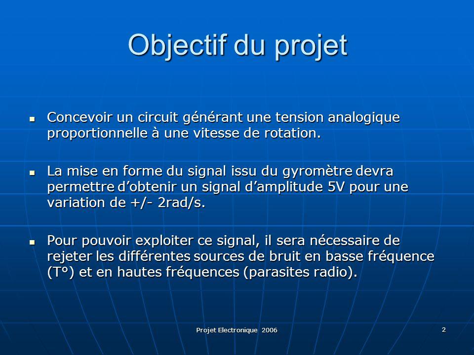 Objectif du projet Concevoir un circuit générant une tension analogique proportionnelle à une vitesse de rotation.