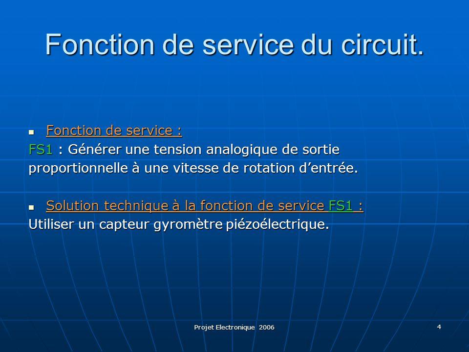 Fonction de service du circuit.