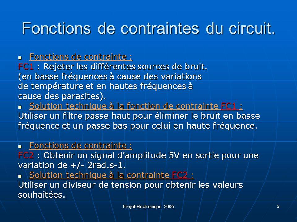 Fonctions de contraintes du circuit.