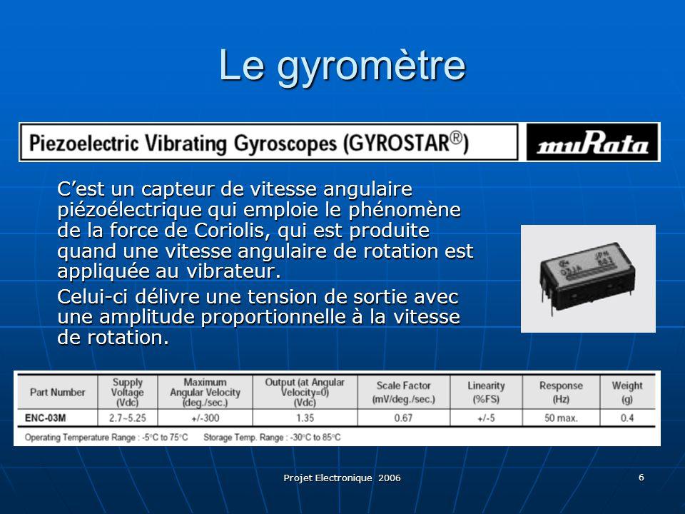 Le gyromètre