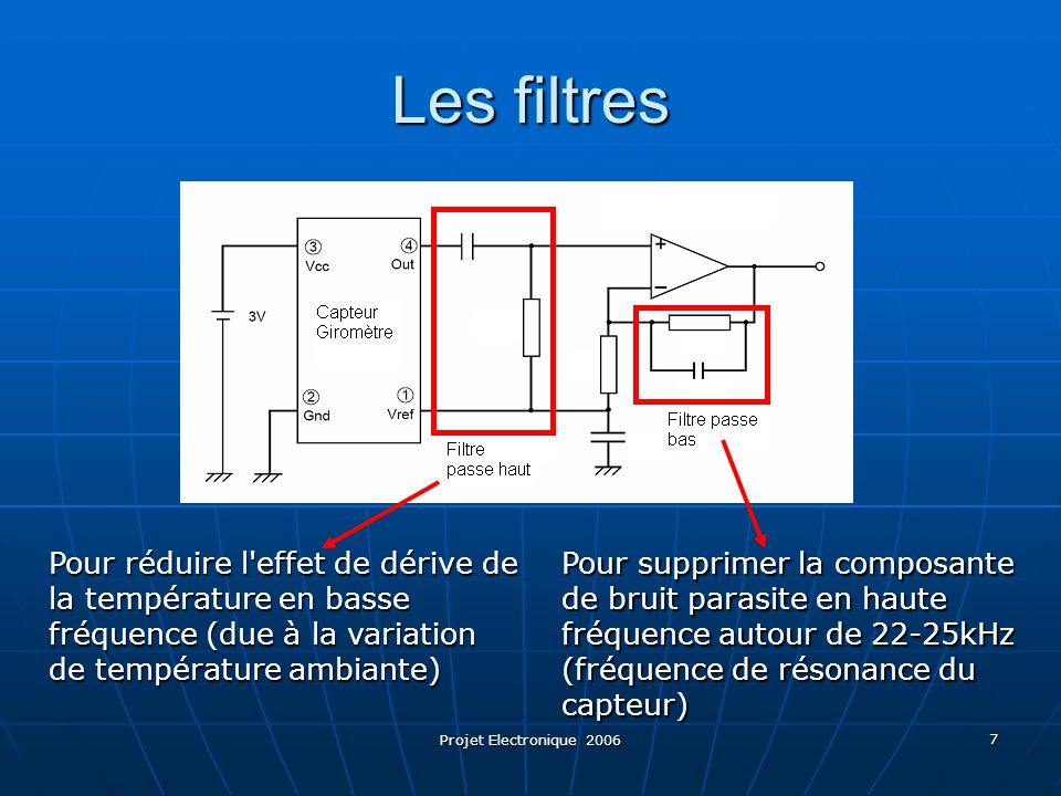 Les filtres Pour réduire l effet de dérive de la température en basse fréquence (due à la variation de température ambiante)