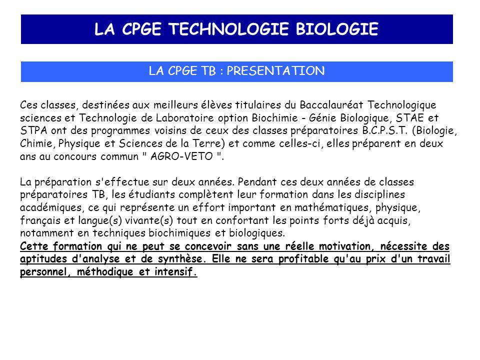 LA CPGE TECHNOLOGIE BIOLOGIE