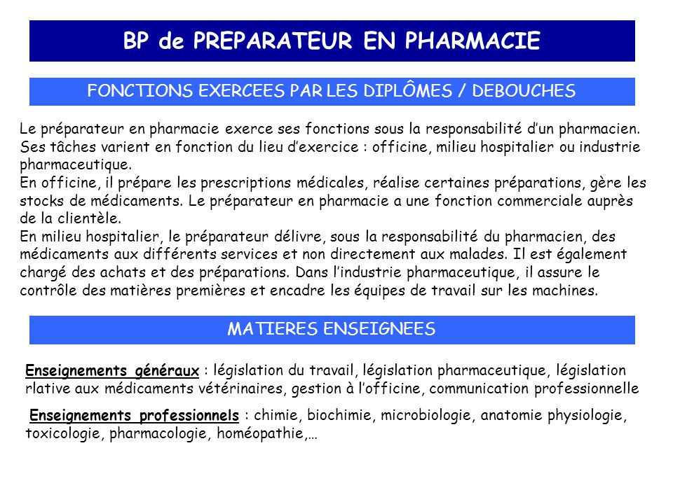 BP de PREPARATEUR EN PHARMACIE
